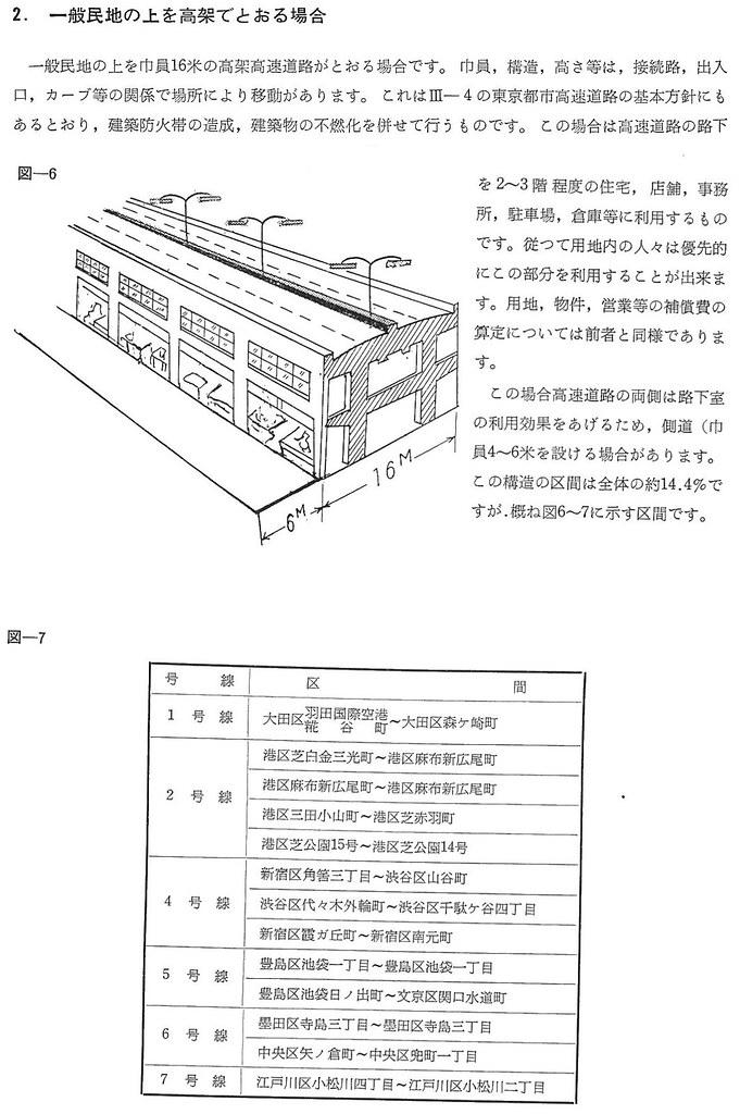 首都高速道路当初の高架下建築計画