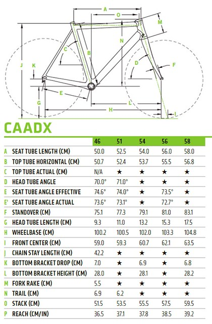 Cannondale / CAADX TIAGRA / Cyclocross