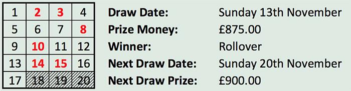 Lotto 13 Nov