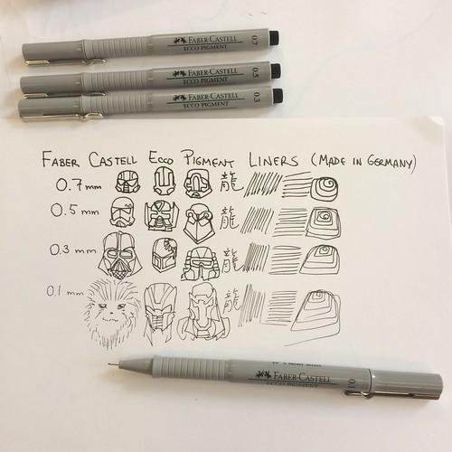 besserer Preis großer Rabatt Preis Art Supplies Reviews and Manga Cartoon Sketching: Trying out ...