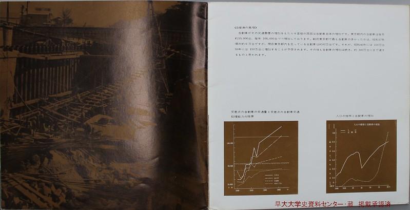 首都高速道路公団事業のあらまし  (8)