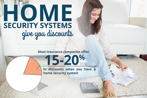 Home Security Systems provide you with discounts