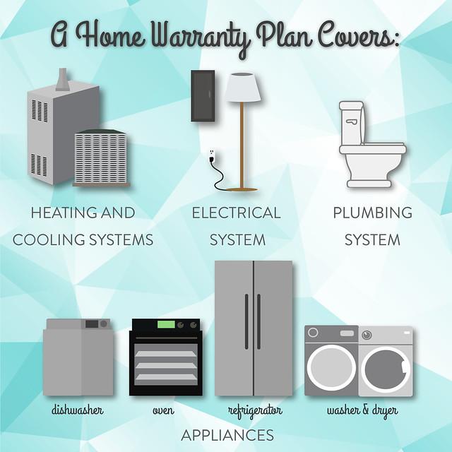 understanding your home warranty contract