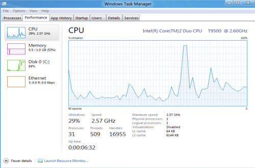Task Manager Performance in windows 8 | by Denis Gobo