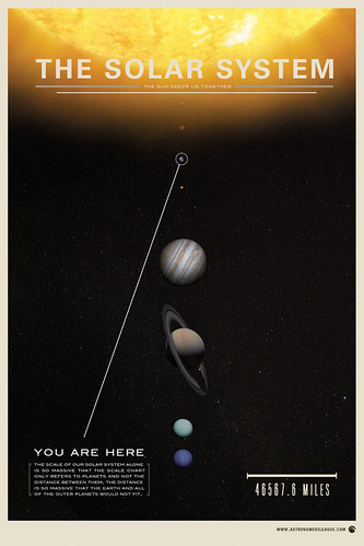 The milky way space poster design inspiration print for Space poster design