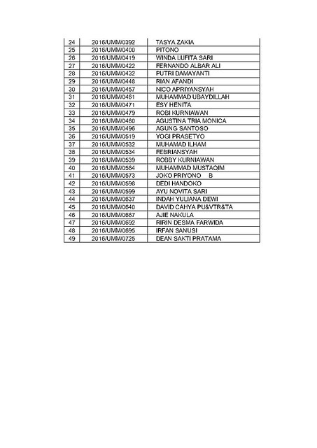 Penmaru 2016jpg_Page17