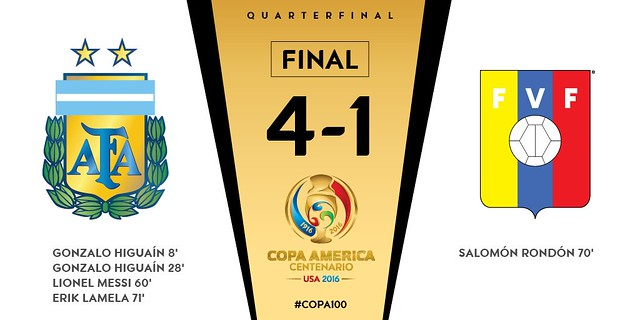 Copa América Centenario (Cuartos de Final): Resultados