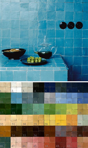 tiles | by the style files