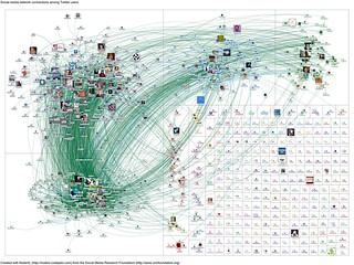 20120326-NodeXL-Twitter hadoop network | by Marc_Smith