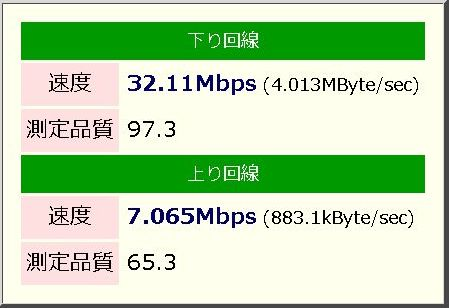 WiMAX2+ #5