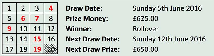 Lottery 5 June