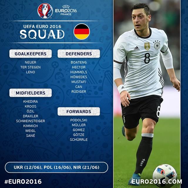 Los 23 convocados definitivos de la selección Alemana