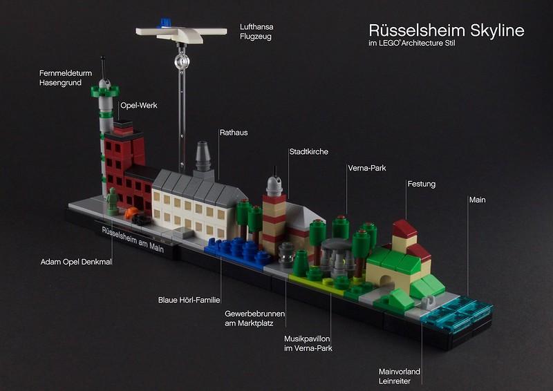 Rüsselsheim Skyline mit Beschreibungen