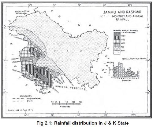भारत के हिमालयी क्षेत्र का भूजल