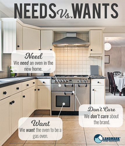 Needs vs. Wants Oven