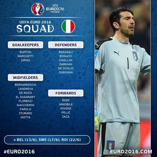 Los 23 convocados definitivos de la selección Italiana