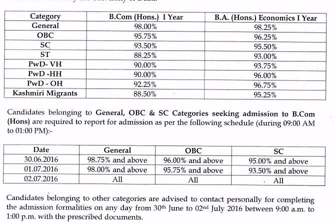 SRCC Cut off 2018 (6th cut off list available) - Shri Ram College of