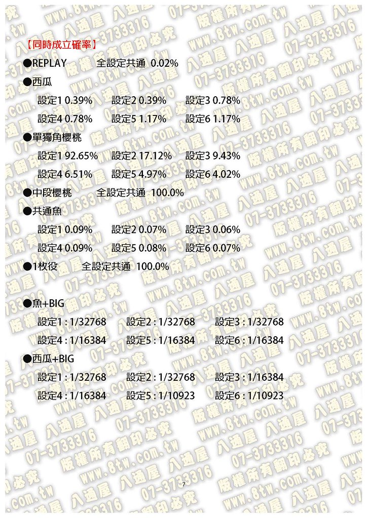 S0270歡迎光臨(雷電2)-30-琉球守護神 中文版攻略.compressed_Page_8