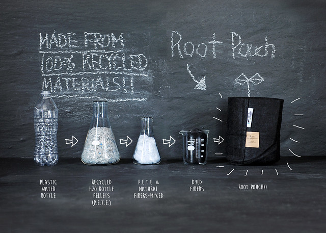 Root Pouch is made from 100% recycled materials.