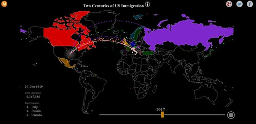 usa migration
