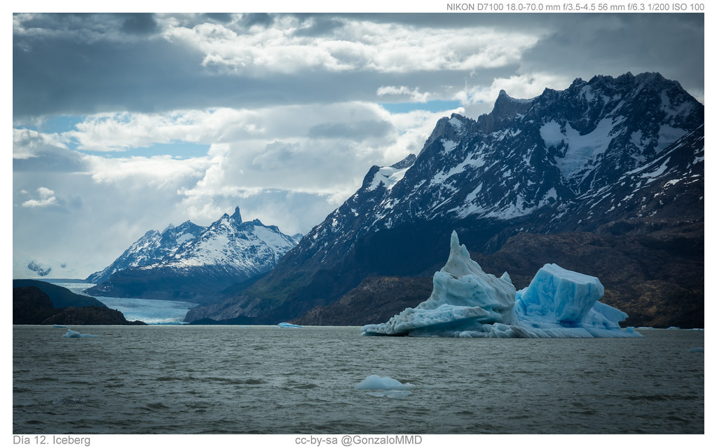 Día 12. Iceberg