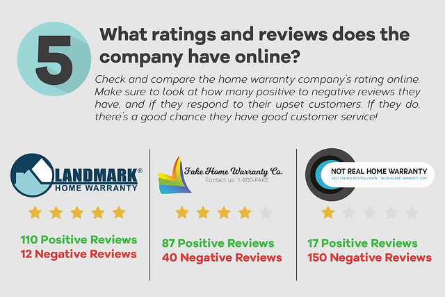 what ratings and reviews does the home warranty company have?
