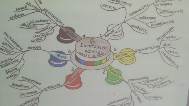 ΣΤ' : 6 καπέλα σκέψης