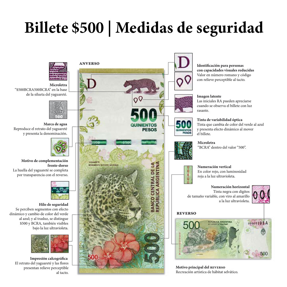 Billete 500 pesos Yaguareté - Medidas de seguridad