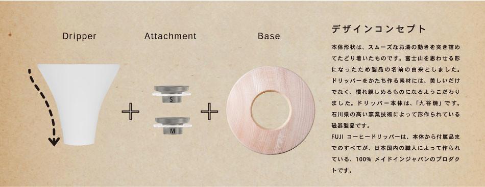 本体形状は、スムーズなお湯の動きを突き詰めてたどり着いたものです。富士山を思わせる形になったため製品の名前の由来としました。ドリッパーをかたち作る素材には、美しいだけでなく、慣れ親しめるものになるようこだわりました。ドリッパー本体は、「九谷焼」です。石川県の高い窯業技術によって形作られている磁器製品です。 FUJIコーヒードリッパーは、本体から付属品までのすべてが、日本国内の職人によって作られている、100%メイドインジャパンのプロダクトです。