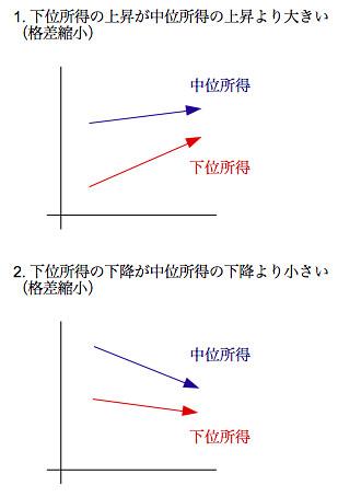 gap-smaller
