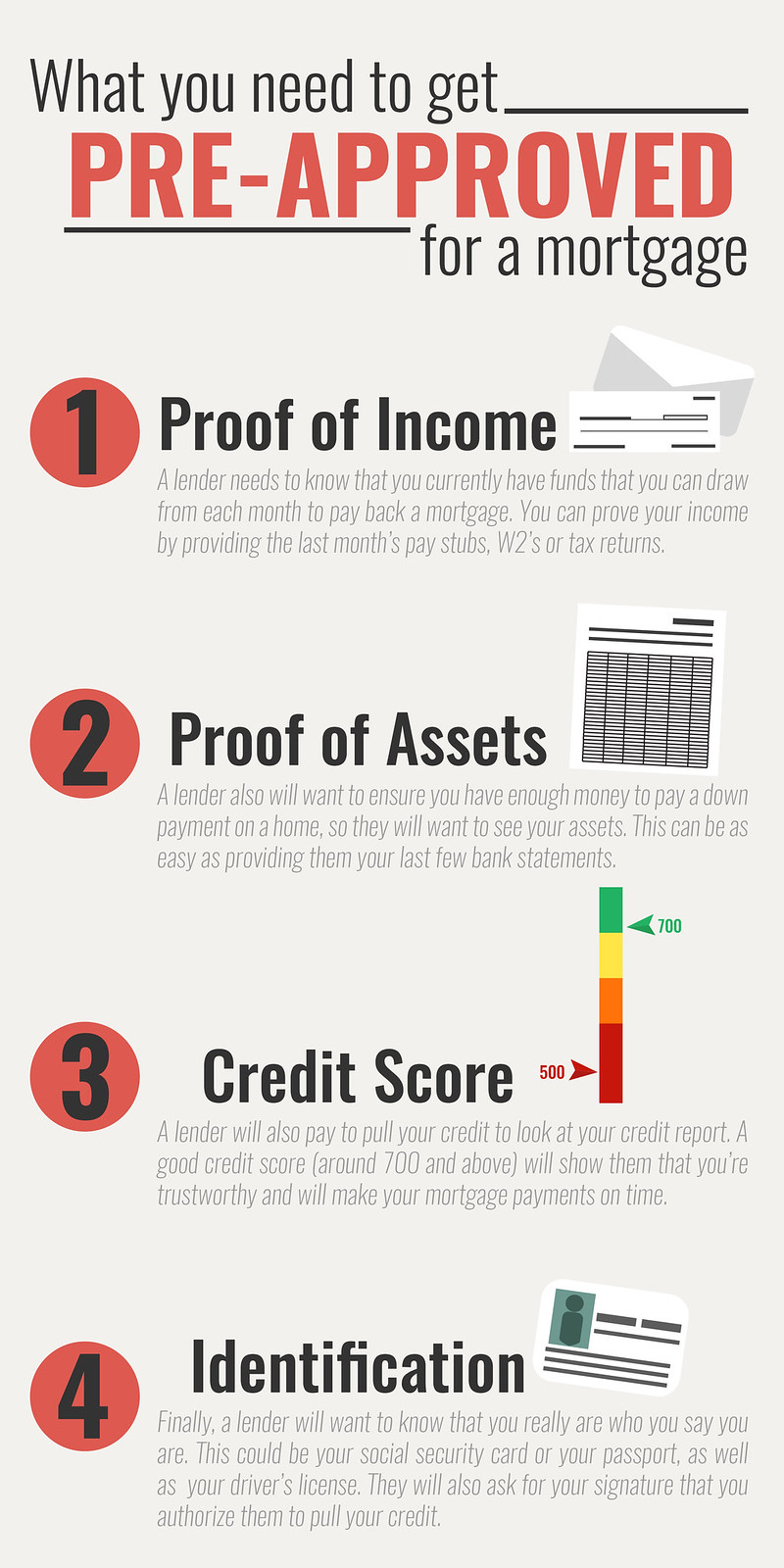 What Score Do Mortgage Lenders Use