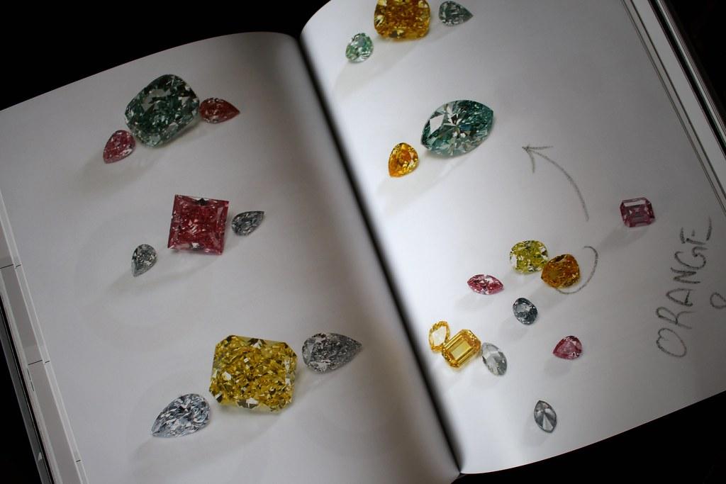 Fancy Color Diamond Book | Gem Gossip
