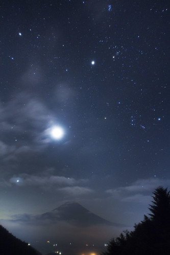 Fuji and the merry stars | by akocike
