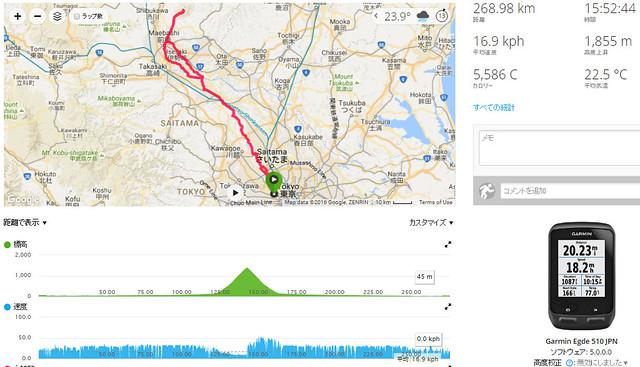 160911_自走赤城山
