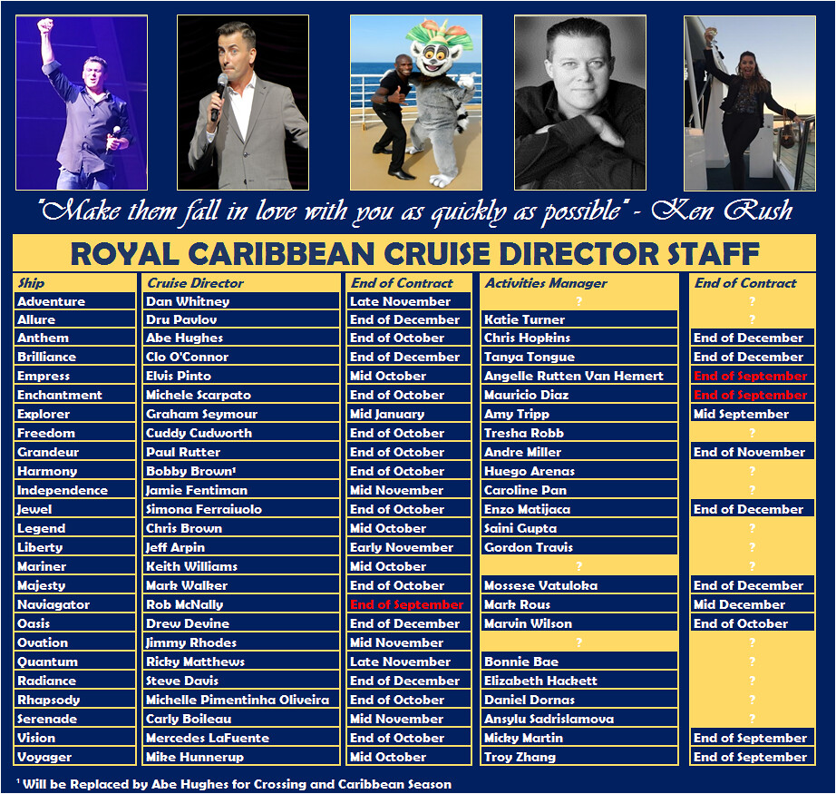 Current Cruise Director Amp Activities Manager List Royal