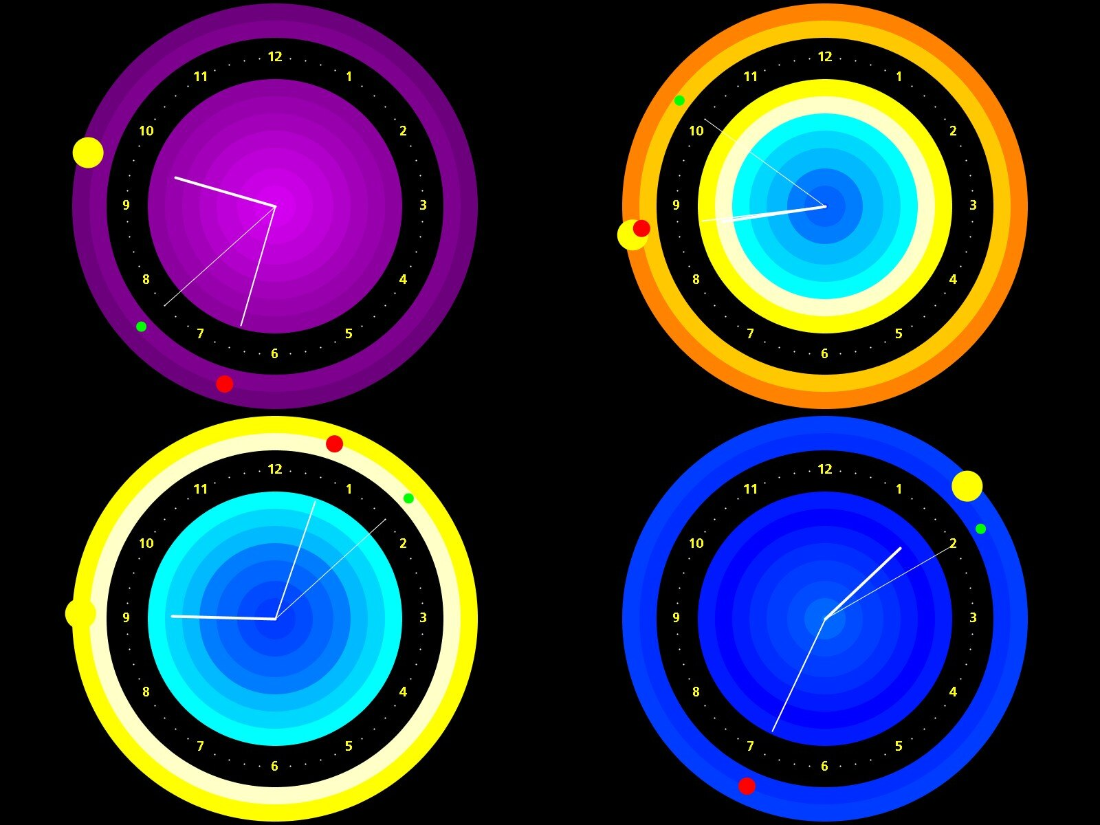 Manual gradient clock