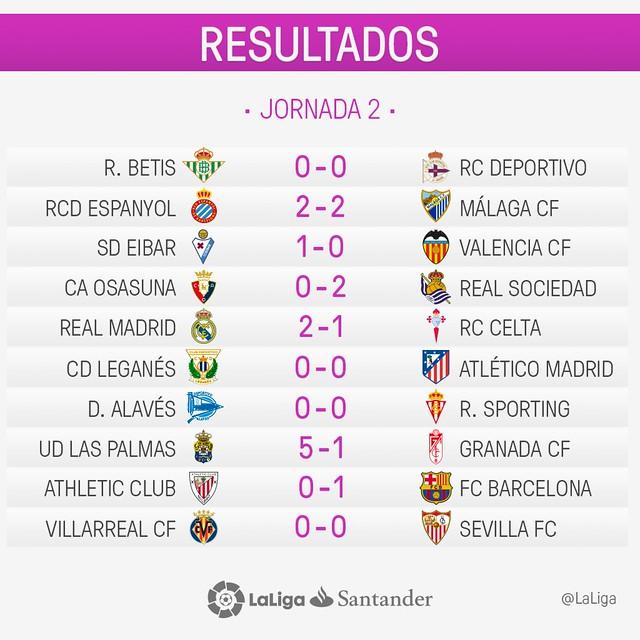 La Liga (Jornada 2): Resultados