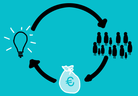 the Crowdfunding Cycle