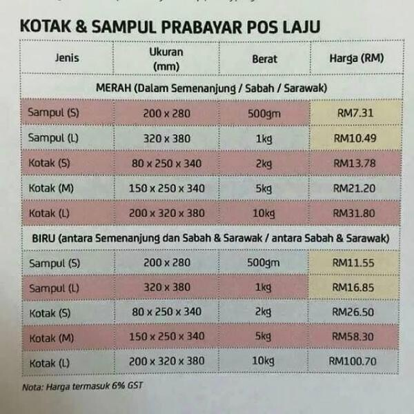 Poslaju Official Announcement New Rate Price 2016 @  Berfa Shop Group & Team Table