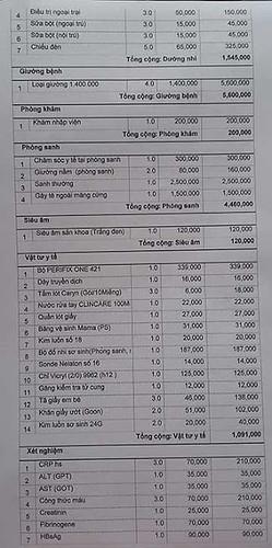 chi tiết chi phí sinh tại bệnh viện phụ sản Mekong - trang 2