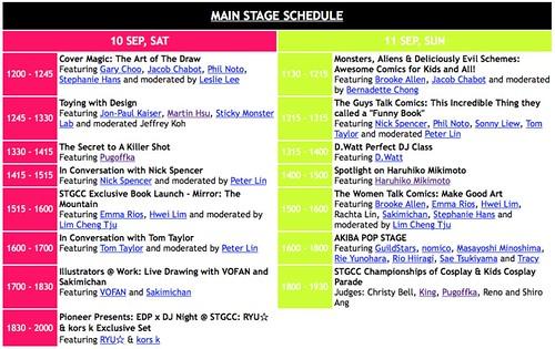 STGCC2016 Main Stage