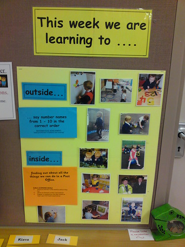 P12 11 09 fs1 this week we are learning for Family display board ideas