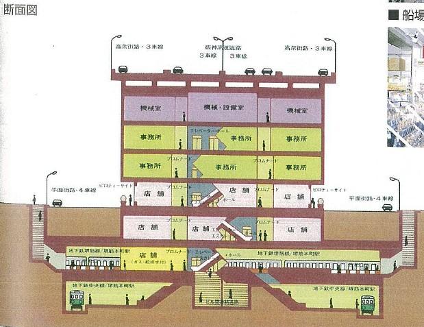 船場センタービル(9)