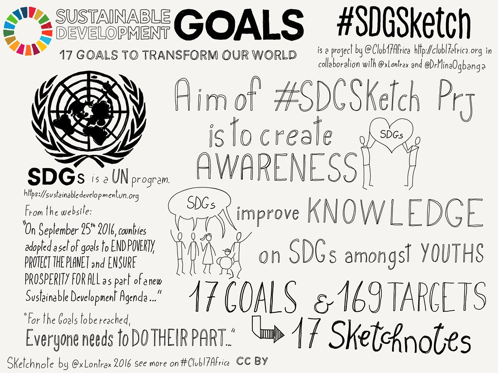 Aim of #SDGSketch