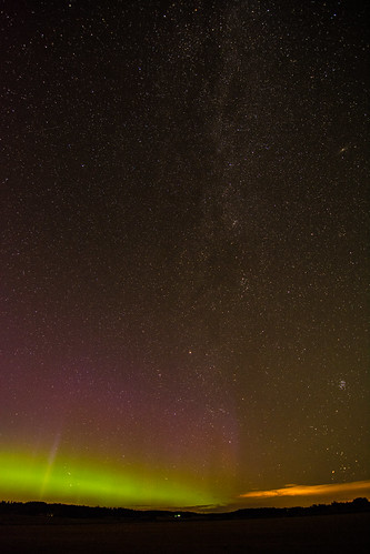 Auroras and Milkyway