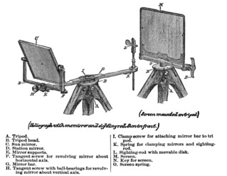 diagram of us army signal service heliograph model of 188. Black Bedroom Furniture Sets. Home Design Ideas