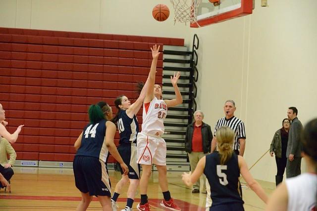 FCC Basketball - Women's 2016 Action Shots