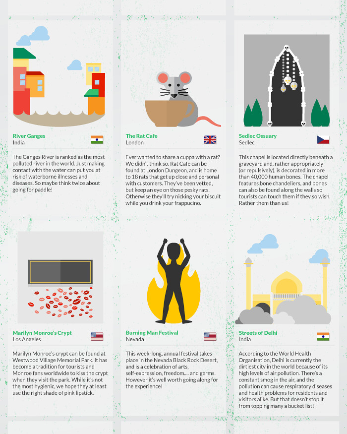 30 Filthy Places infographic 5