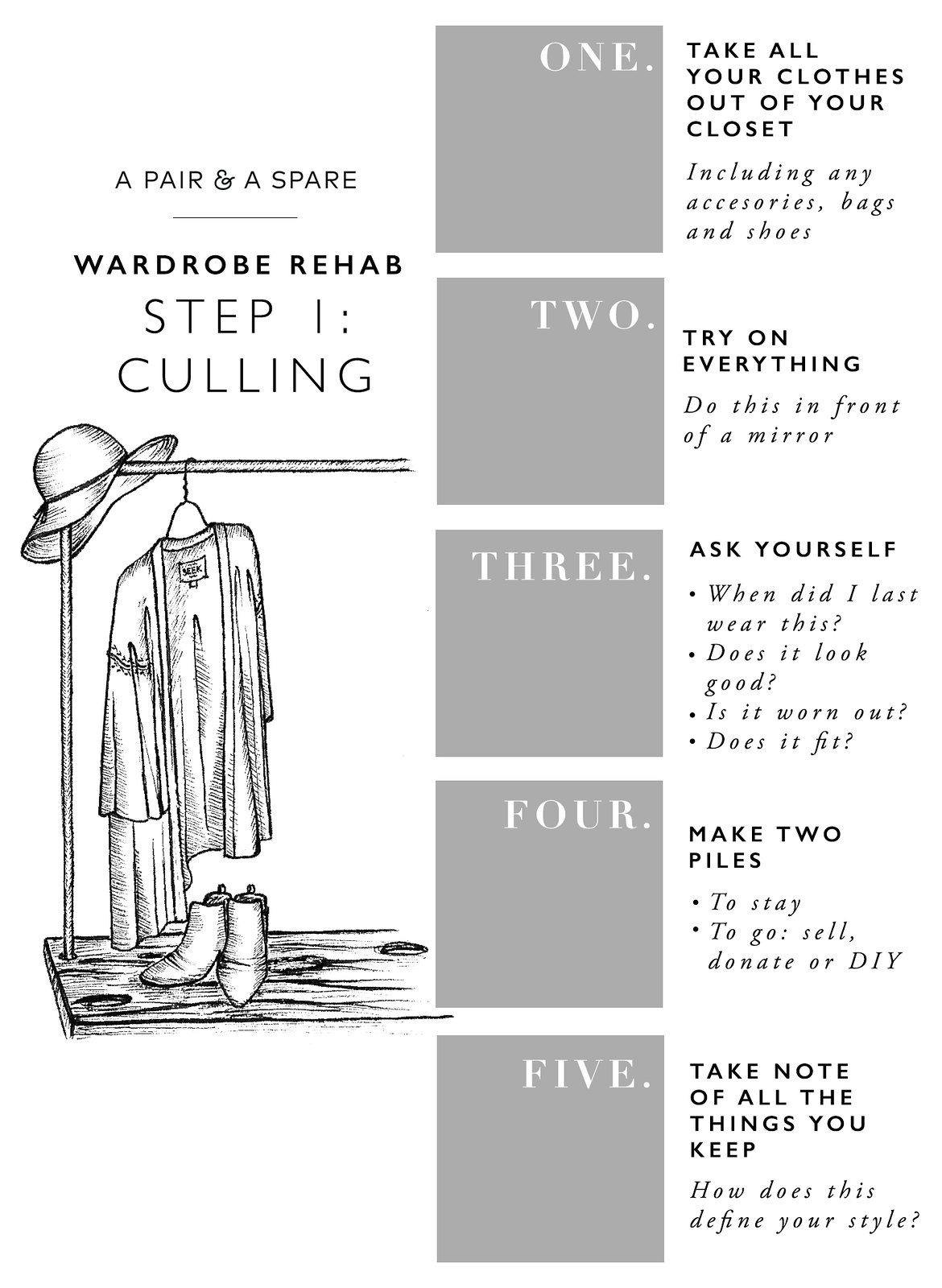 Wardrobe Rehab Step 1: How To Cull Your Wardrobe « A Pair