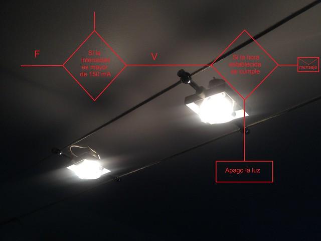 apagar luces